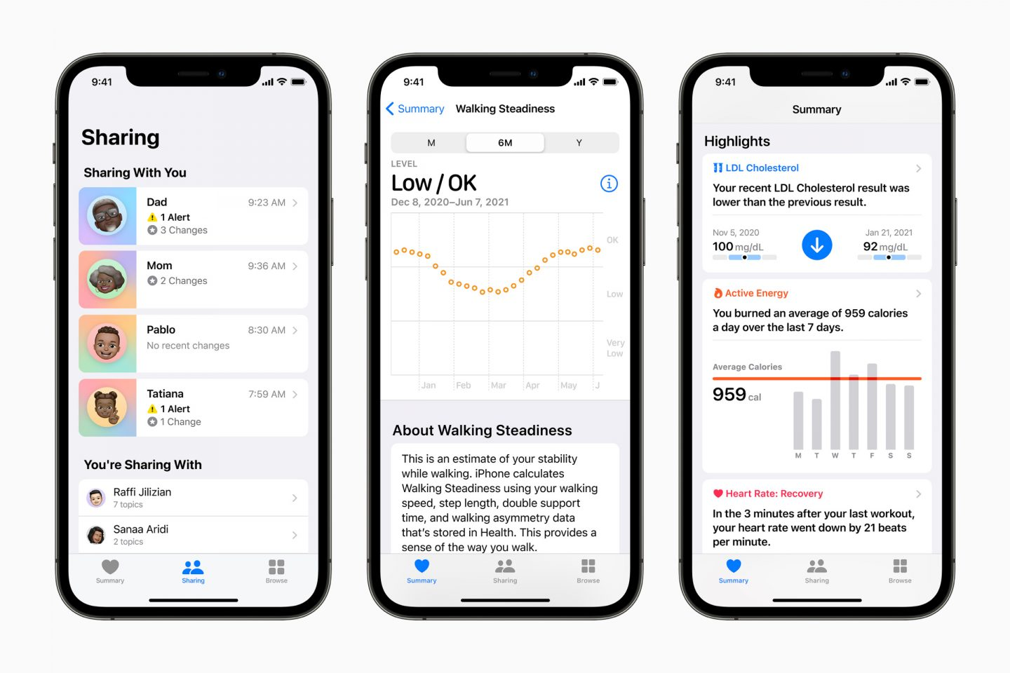 Apple #WWDC21: secure sharing of health data and new insights